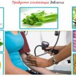 Медики подсказали несложные способы снизить давление без лекарств